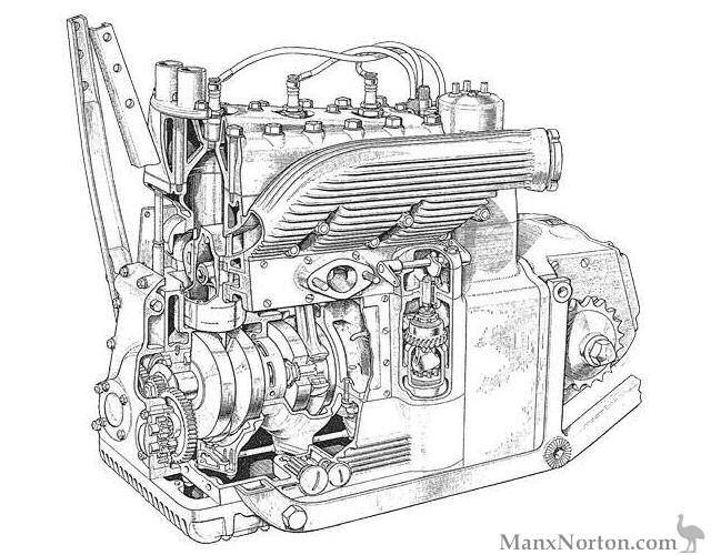Scott-Three-Engine-SCA-01-Courtesy Sergio Scalerandi